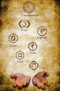 Chakramassage - De 7 chakraer og deres betydning